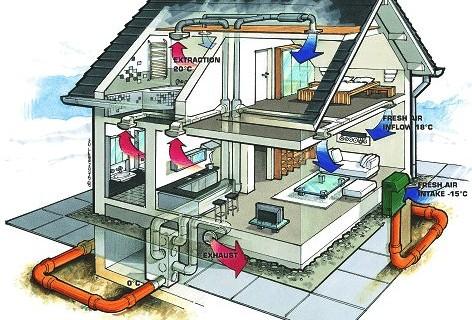 пасивна къща